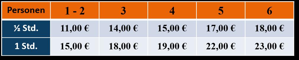 Preise Tretboot Bootsvermietung Friedrichshafen Boot und Spass